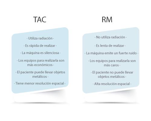 Tac Y Rm En Qué Se Diferencian Estas Técnicas Imagenológicas